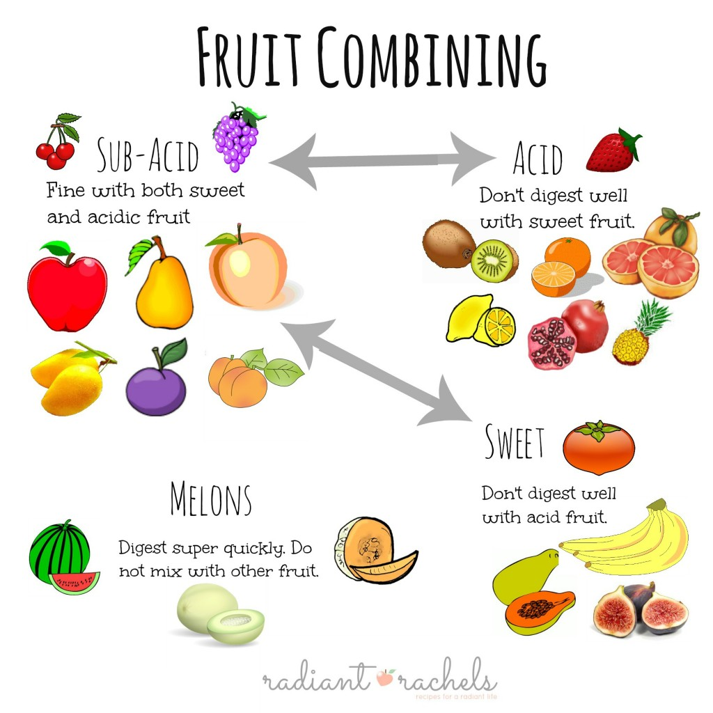 fruit or vegetable acidic fruits